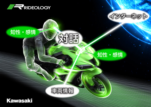 Kawasaki Rideology will talk with riders